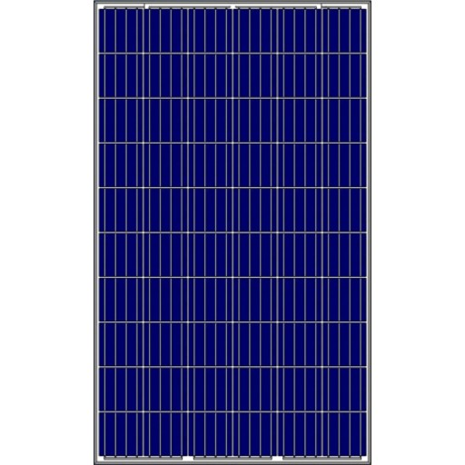 Types of Solar panel - Image of a polycrystalline solar panel