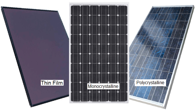 3 Major Types Of Solar Panel Havenhil Synergy Limited